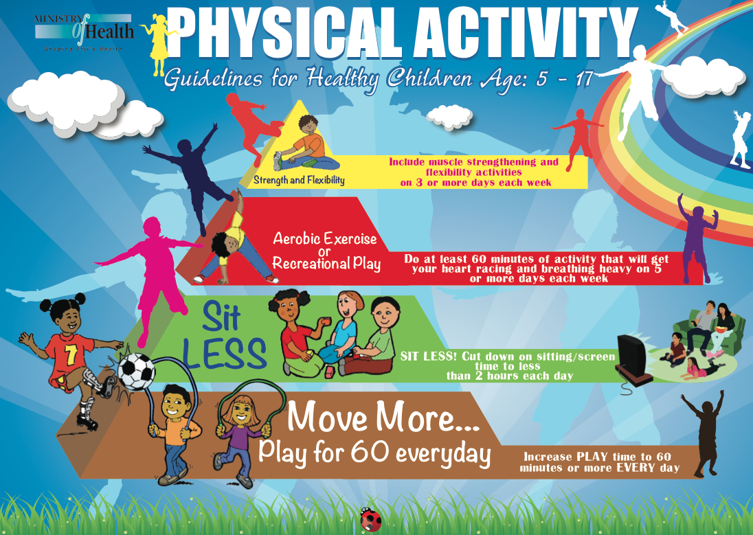 physical activity and obesity in children Importance of physical activity in schools education essay  through physical activity children of middle childhood develop  physical activity, obesity,.