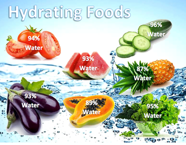 Foods That Need Hot And Dry Climate