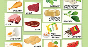 Vitamins-and-Minerals_Living-Wellness_pic