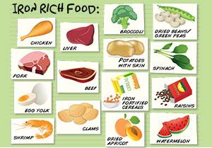 Vitamins and Vitamin Deficiencies