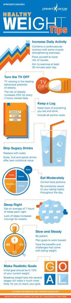 healthy_weight_week1_preventcancer.org