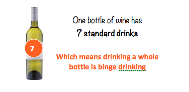 2_7 std drinks_Wine bottle