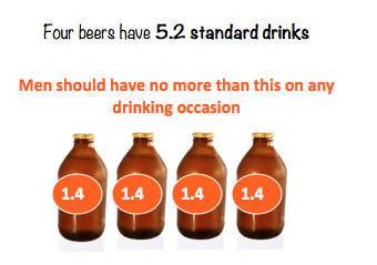 4_5.2 std drinks_beer