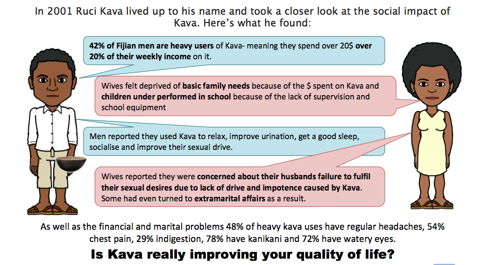 Kava – Ministry of Health and Medical Services