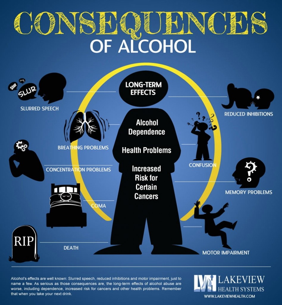 consequences-of-alcohol-infographic